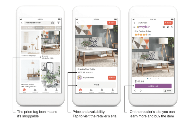 How Pinterest Product Pins work