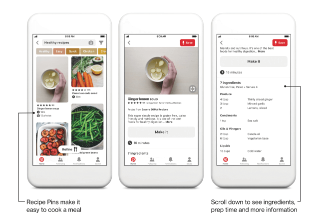 How Pinterest Recipe Pins work