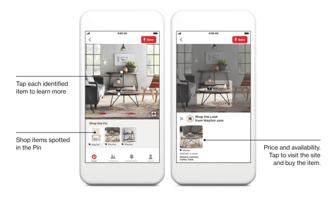 How Pinterest Shop the look works