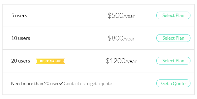 Grammarly Pricing for Educational Institutions