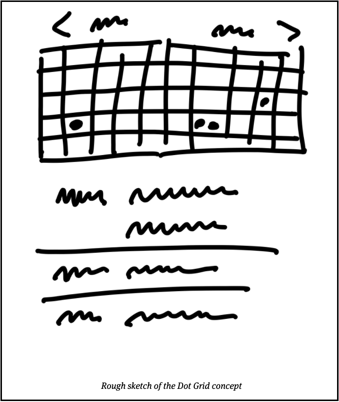 Rough Sketch of the Dot Grid concept | Shape Up Book by Ryan Singer of Basecamp