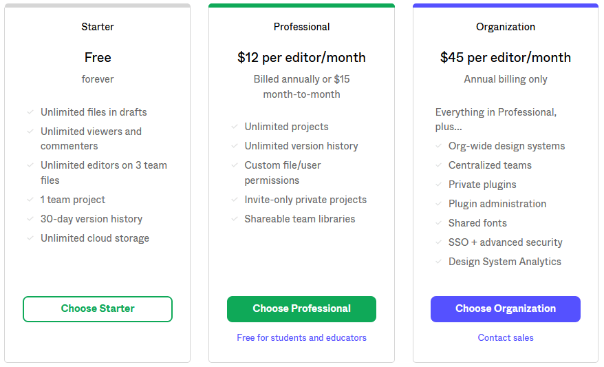 Pricing for Figma's Free, Professional, and Organization plans